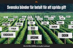 Svenska bönder betalt sprida gift